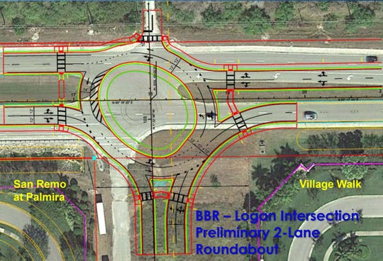 Logan Boulevard extension to reach Bonita Beach Road; construction to begin on roundabout 1