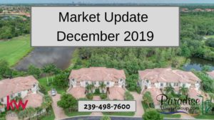 Dec Market Update 2019