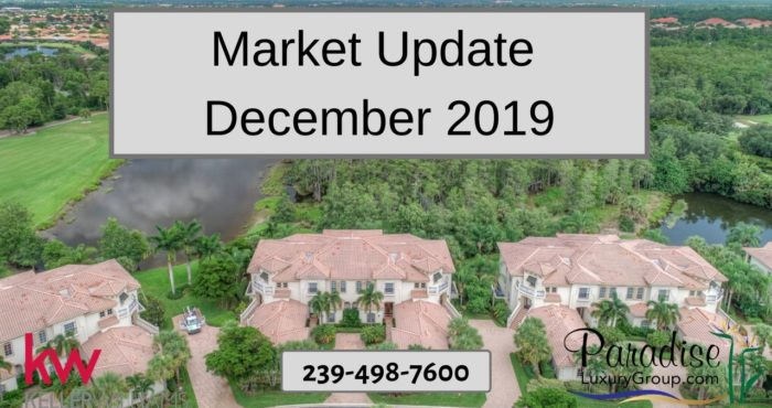 Dec Market Update 2019